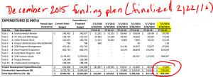 Dec funding plan